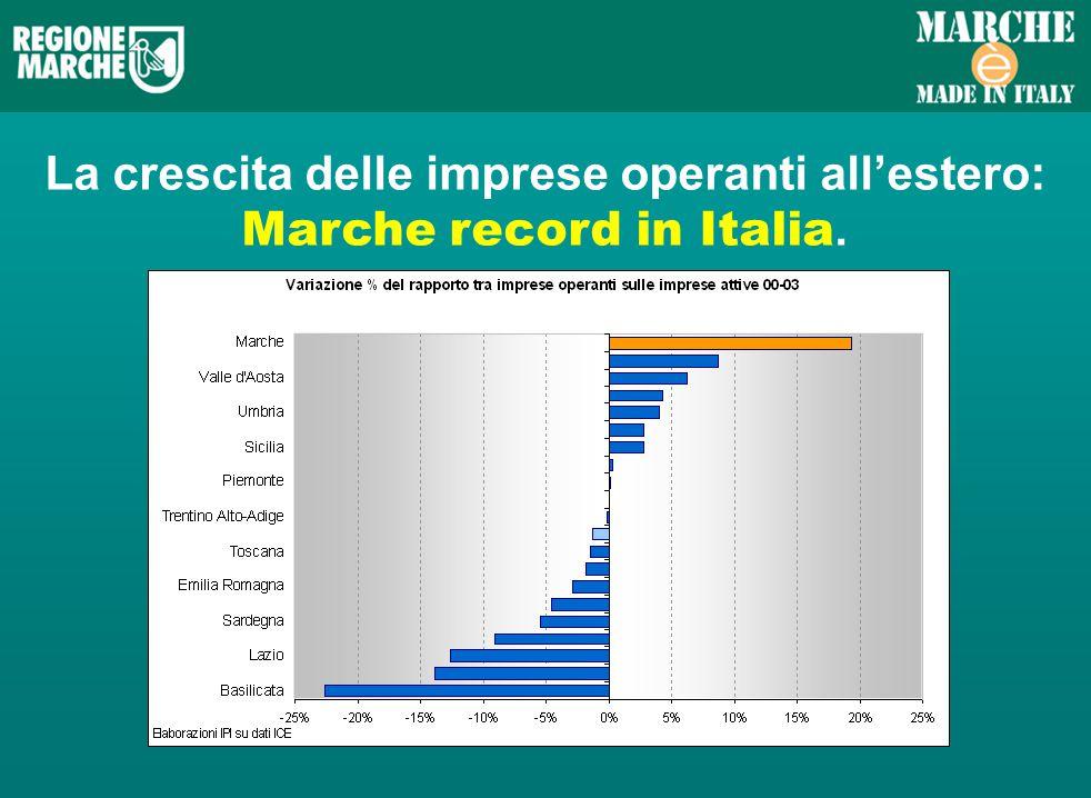 La crescita delle imprese operanti allestero: Marche record in Italia.