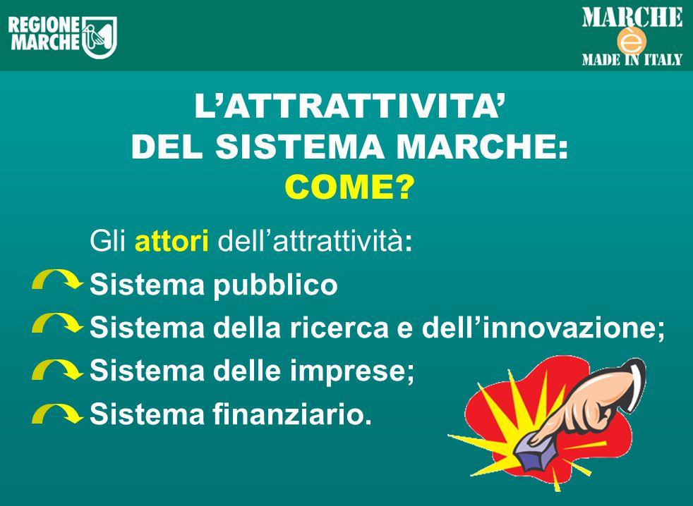LATTRATTIVITA DEL SISTEMA MARCHE: COME.