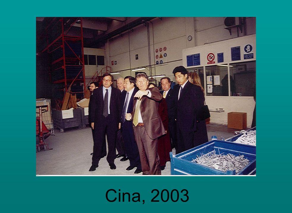 Cina, 2003