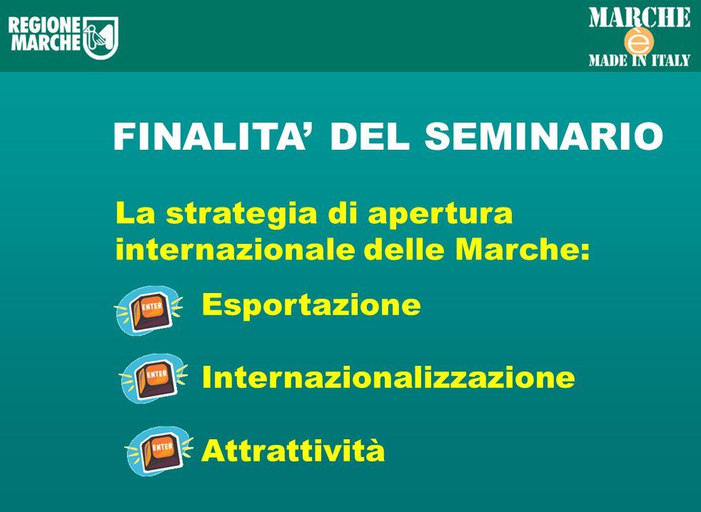 FINALITA DEL SEMINARIO La strategia di apertura internazionale delle Marche: Esportazione Internazionalizzazione Attrattività