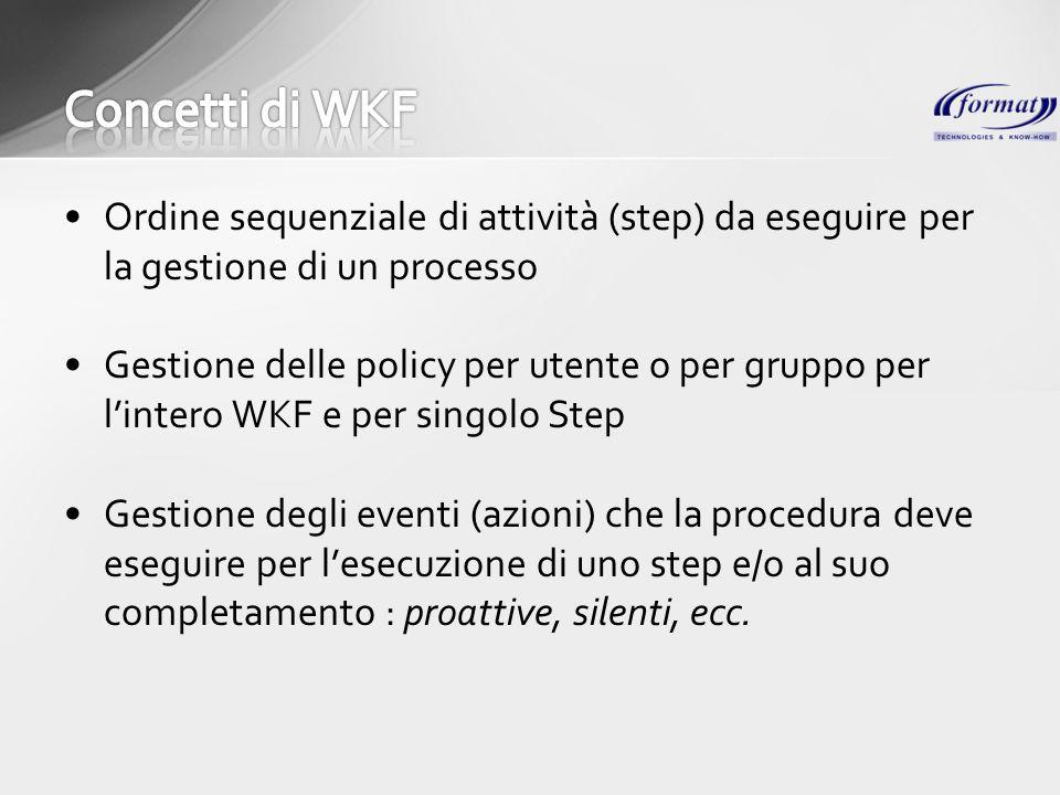 Ordine sequenziale di attività (step) da eseguire per la gestione di un processo Gestione delle policy per utente o per gruppo per lintero WKF e per s