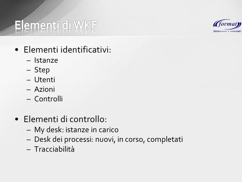 Elementi identificativi: –Istanze –Step –Utenti –Azioni –Controlli Elementi di controllo: –My desk: istanze in carico –Desk dei processi: nuovi, in corso, completati –Tracciabilità