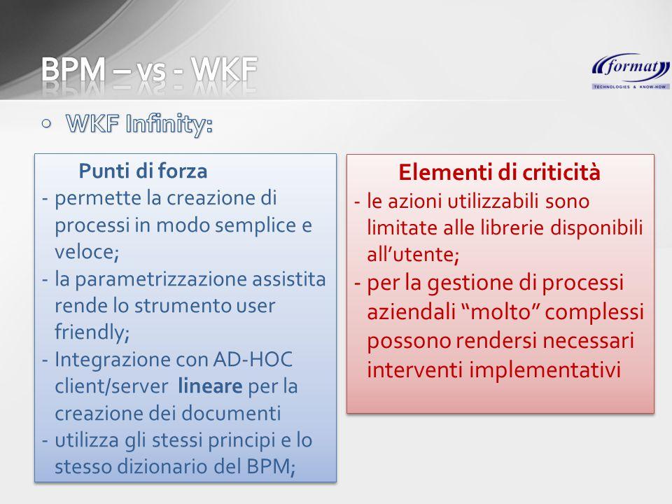 Elementi di criticità -le azioni utilizzabili sono limitate alle librerie disponibili allutente; -per la gestione di processi aziendali molto compless
