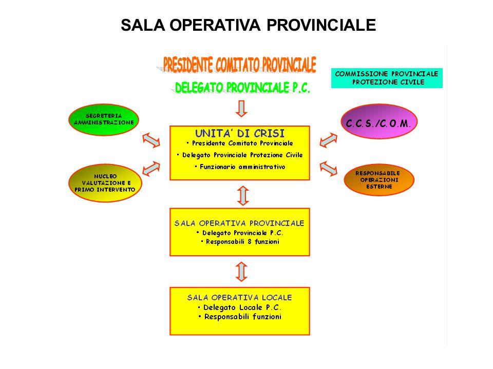 SALA OPERATIVA PROVINCIALE