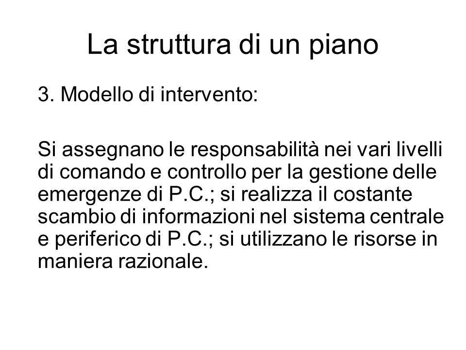 La struttura di un piano 3. Modello di intervento: Si assegnano le responsabilità nei vari livelli di comando e controllo per la gestione delle emerge