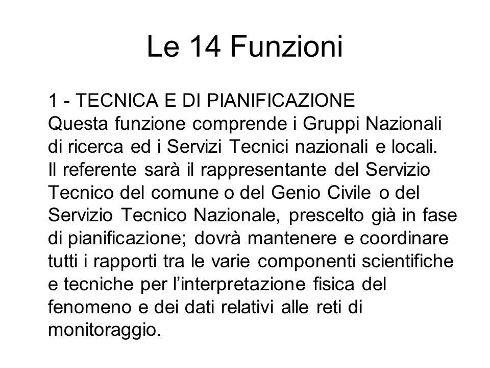 Le 14 Funzioni 1 - TECNICA E DI PIANIFICAZIONE Questa funzione comprende i Gruppi Nazionali di ricerca ed i Servizi Tecnici nazionali e locali.