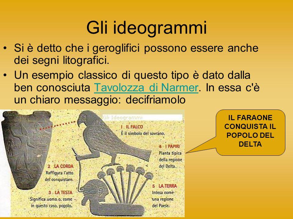 Gli ideogrammi Si è detto che i geroglifici possono essere anche dei segni litografici. Un esempio classico di questo tipo è dato dalla ben conosciuta