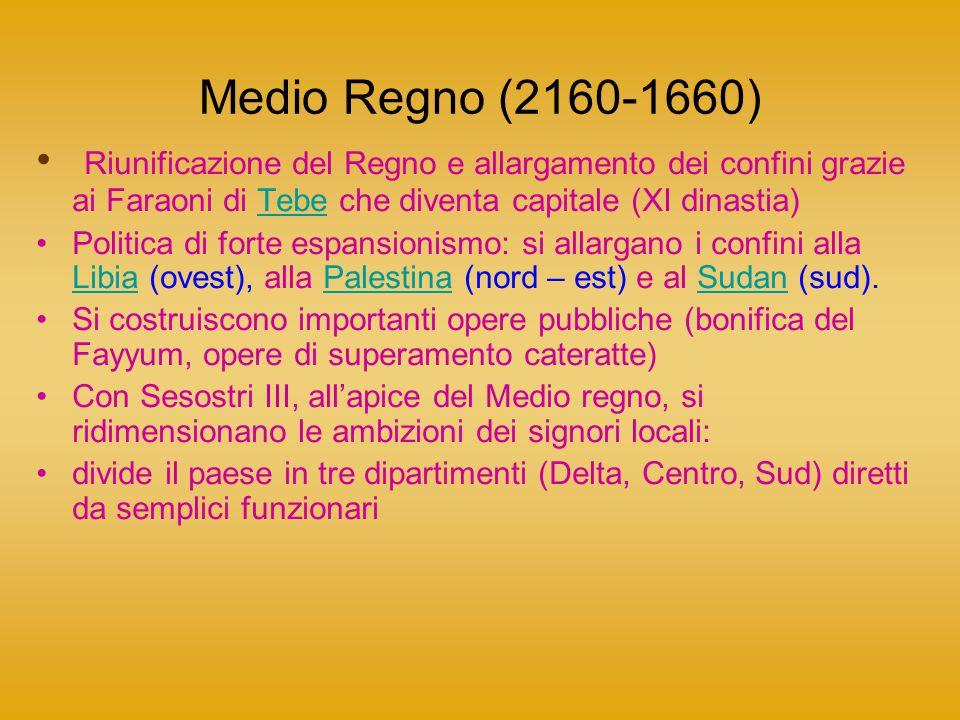 Medio Regno (2160-1660) Riunificazione del Regno e allargamento dei confini grazie ai Faraoni di Tebe che diventa capitale (XI dinastia)Tebe Politica