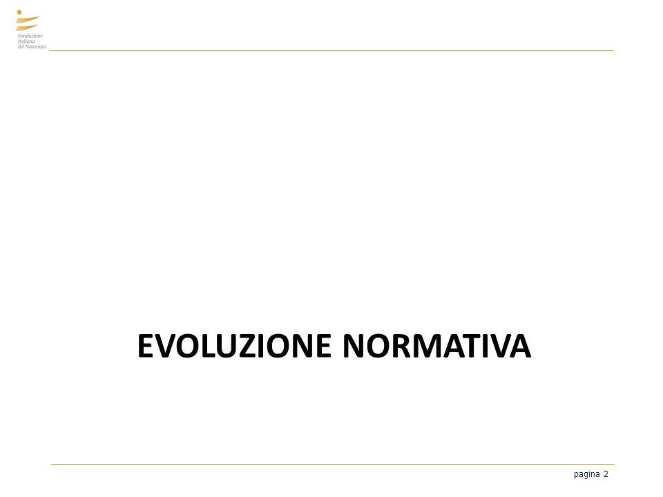 pagina 2 EVOLUZIONE NORMATIVA