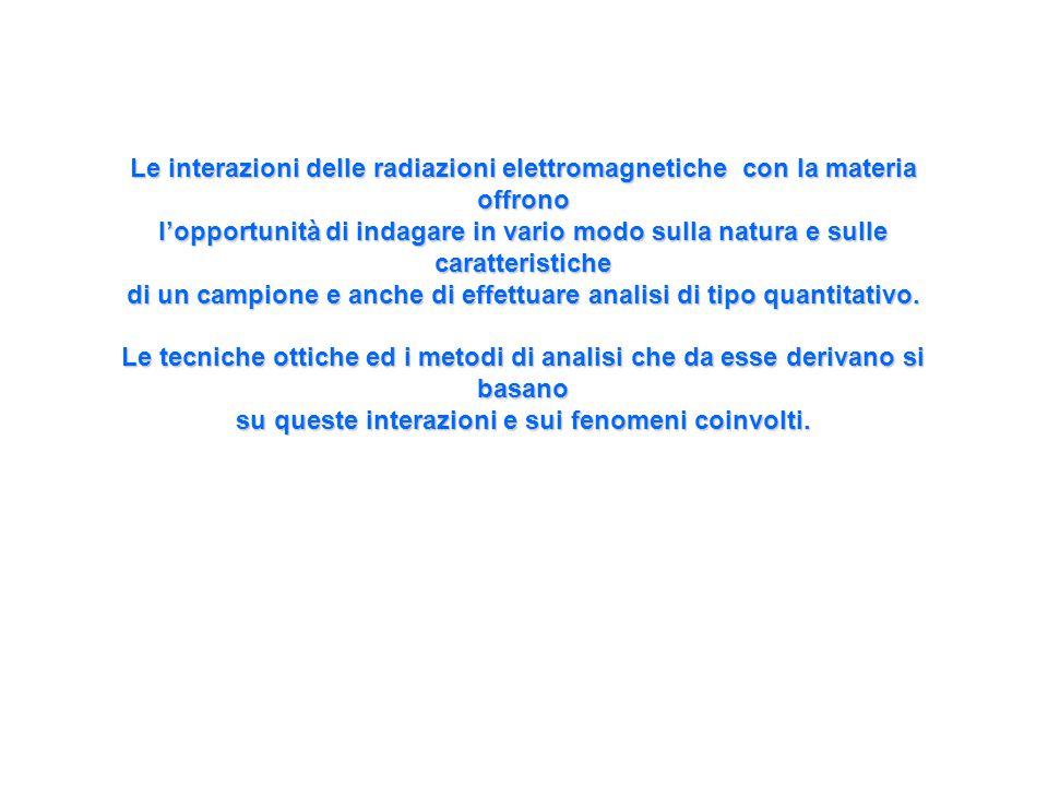 La radiazione elettromagnetica è una forma di energia che si propaga.