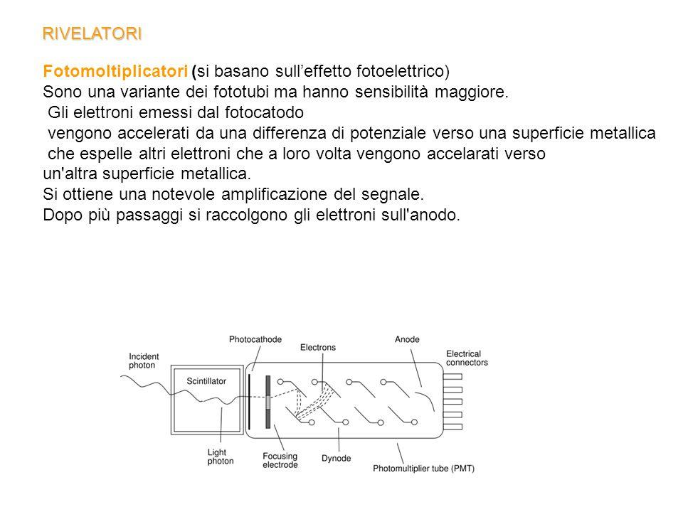 RIVELATORI Fotomoltiplicatori (si basano sulleffetto fotoelettrico) Sono una variante dei fototubi ma hanno sensibilità maggiore.