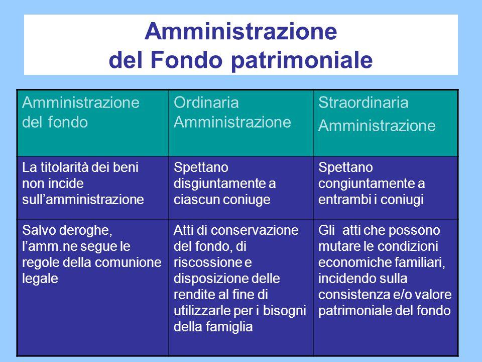 Amministrazione del Fondo patrimoniale Amministrazione del fondo Ordinaria Amministrazione Straordinaria Amministrazione La titolarità dei beni non in