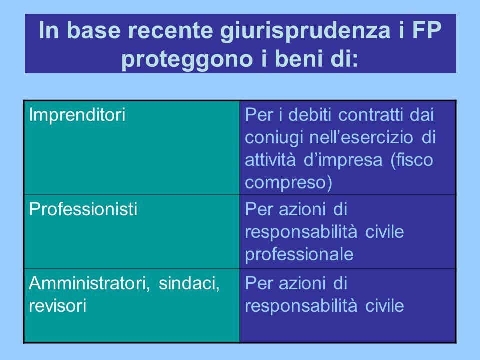 In base recente giurisprudenza i FP proteggono i beni di: ImprenditoriPer i debiti contratti dai coniugi nellesercizio di attività dimpresa (fisco com