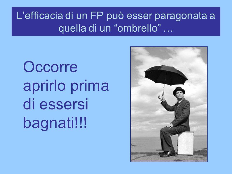 Lefficacia di un FP può esser paragonata a quella di un ombrello … Occorre aprirlo prima di essersi bagnati!!!