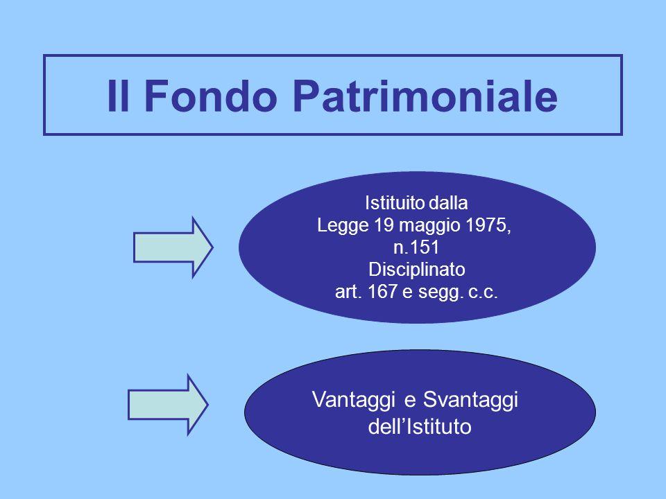 Il Fondo Patrimoniale Istituito dalla Legge 19 maggio 1975, n.151 Disciplinato art. 167 e segg. c.c. Vantaggi e Svantaggi dellIstituto
