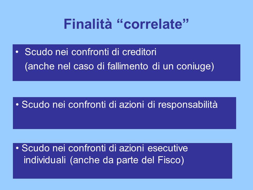 Finalità correlate Scudo nei confronti di creditori (anche nel caso di fallimento di un coniuge) Scudo nei confronti di azioni di responsabilità Scudo