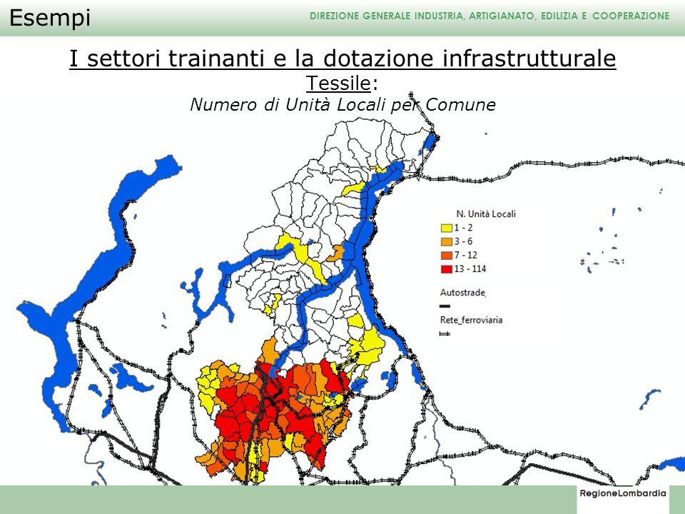 DIREZIONE GENERALE INDUSTRIA, ARTIGIANATO, EDILIZIA E COOPERAZIONE I settori trainanti e la dotazione infrastrutturale Tessile: Numero di Unità Locali