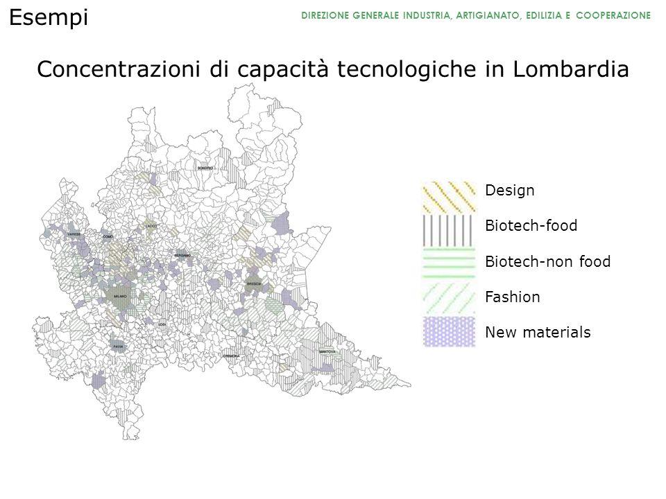 DIREZIONE GENERALE INDUSTRIA, ARTIGIANATO, EDILIZIA E COOPERAZIONE Concentrazioni di capacità tecnologiche in Lombardia Design Biotech-food Biotech-no