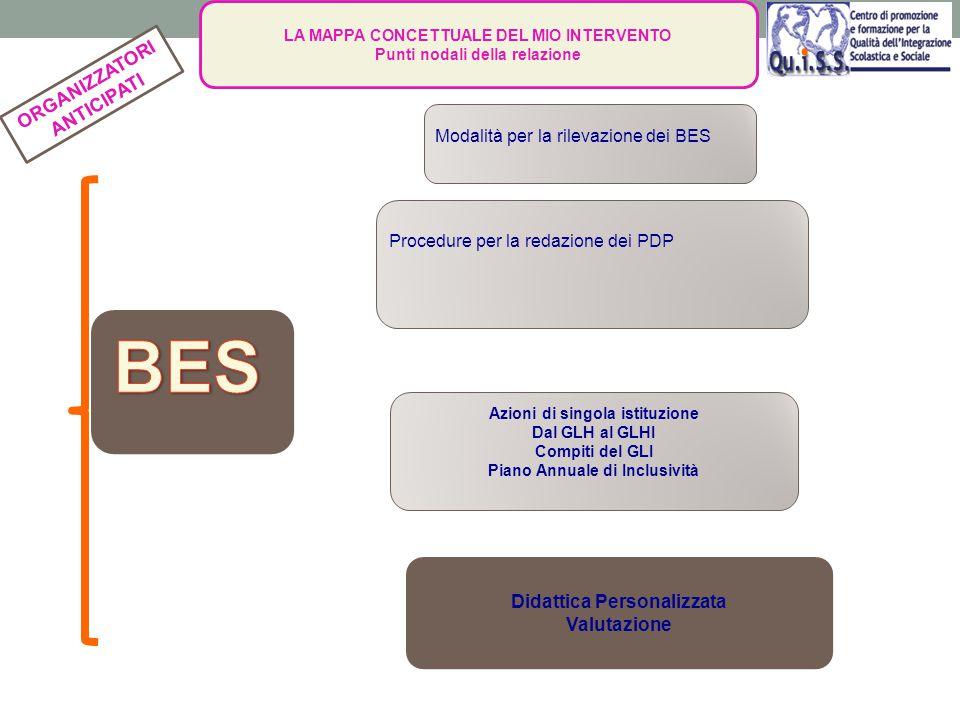 Modalità per la rilevazione dei BES Procedure per la redazione dei PDP Didattica Personalizzata Valutazione LA MAPPA CONCETTUALE DEL MIO INTERVENTO Pu