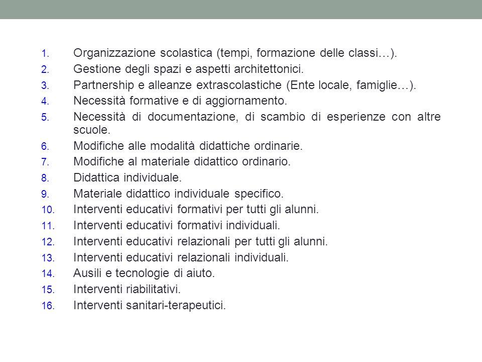 1. Organizzazione scolastica (tempi, formazione delle classi…). 2. Gestione degli spazi e aspetti architettonici. 3. Partnership e alleanze extrascola