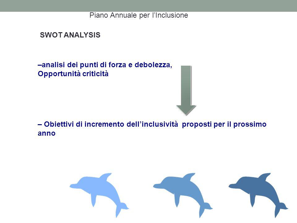 Piano Annuale per lInclusione – Obiettivi di incremento dellinclusività proposti per il prossimo anno –analisi dei punti di forza e debolezza, Opportu