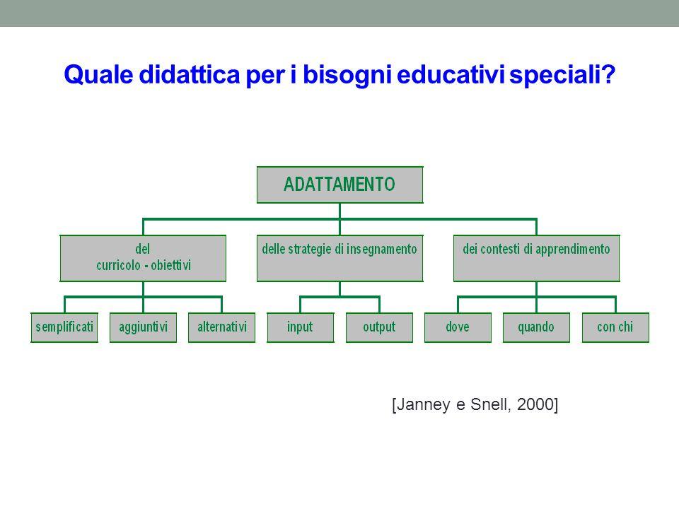 Quale didattica per i bisogni educativi speciali? [Janney e Snell, 2000]