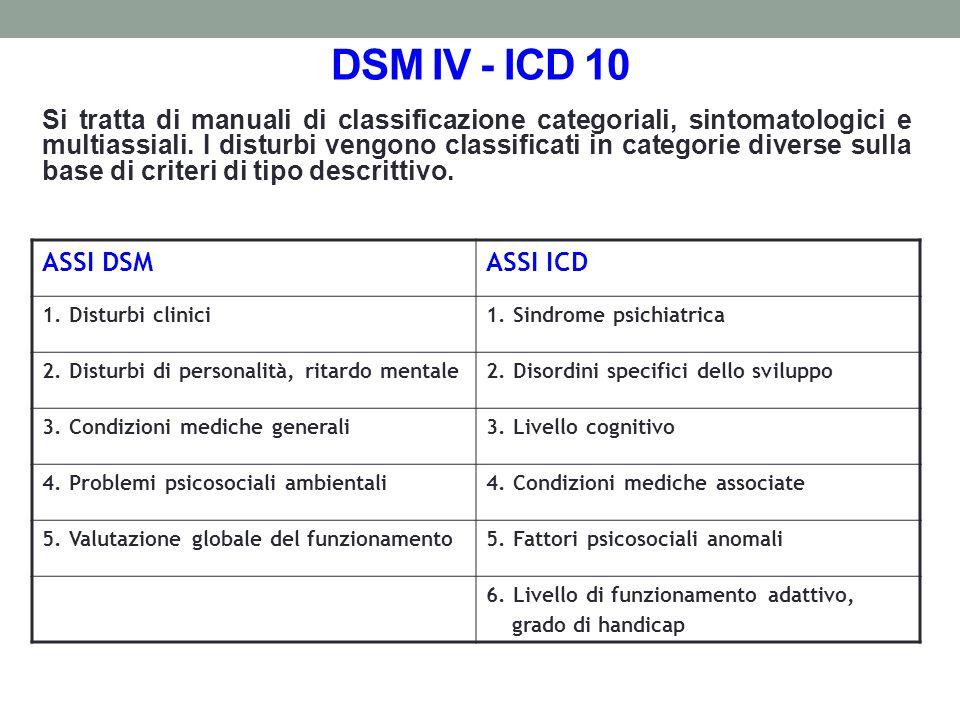 DSM IV - ICD 10 Si tratta di manuali di classificazione categoriali, sintomatologici e multiassiali. I disturbi vengono classificati in categorie dive