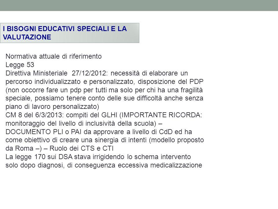 I BISOGNI EDUCATIVI SPECIALI E LA VALUTAZIONE Normativa attuale di riferimento Legge 53 Direttiva Ministeriale 27/12/2012: necessità di elaborare un p