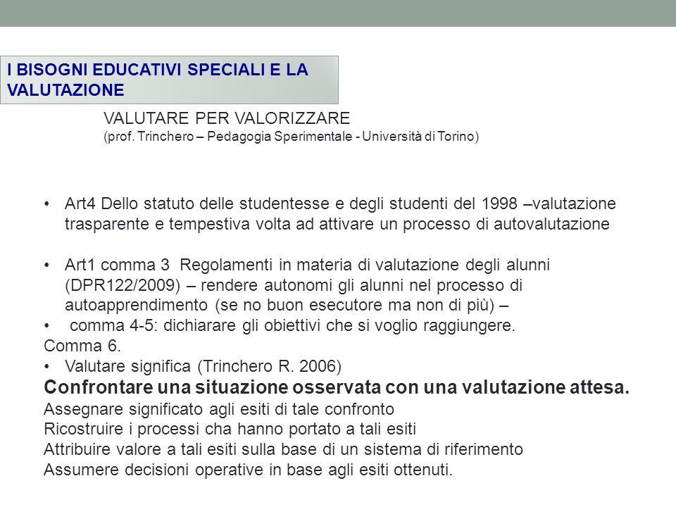 Art4 Dello statuto delle studentesse e degli studenti del 1998 –valutazione trasparente e tempestiva volta ad attivare un processo di autovalutazione