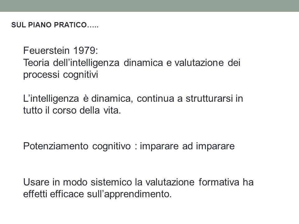 Feuerstein 1979: Teoria dellintelligenza dinamica e valutazione dei processi cognitivi Lintelligenza è dinamica, continua a strutturarsi in tutto il c