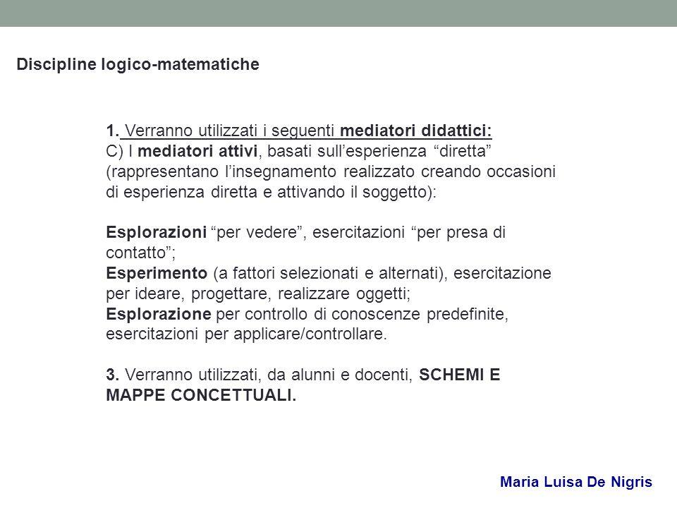 Discipline logico-matematiche 1. Verranno utilizzati i seguenti mediatori didattici: C) I mediatori attivi, basati sullesperienza diretta (rappresenta
