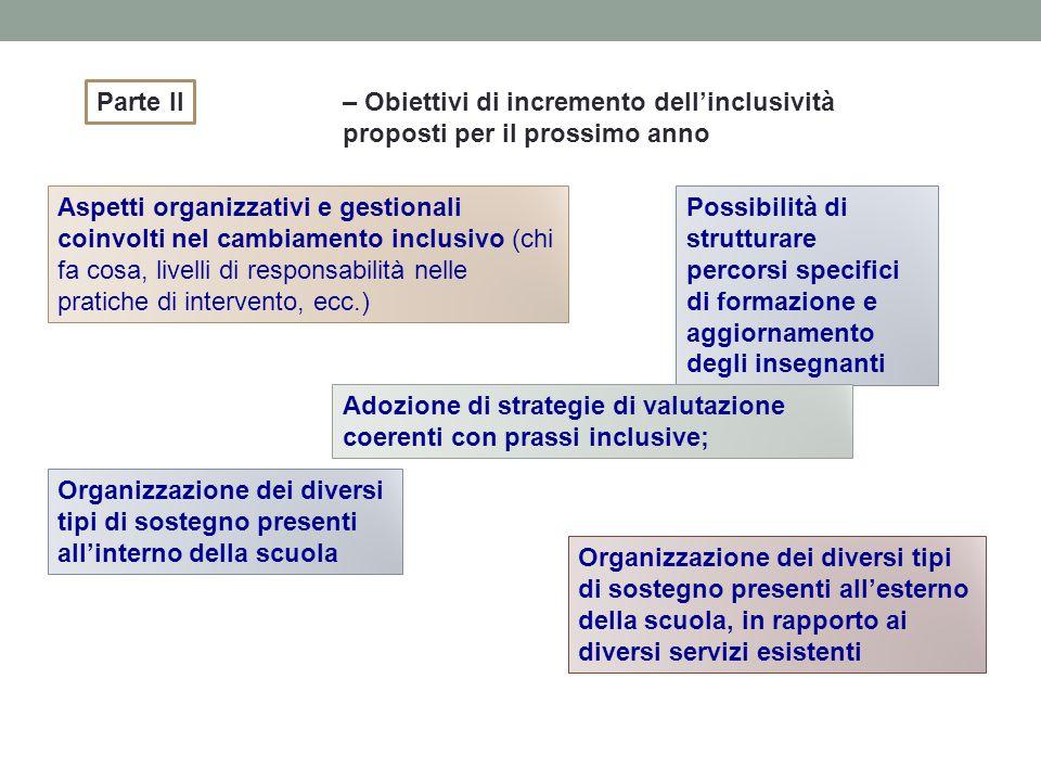 – Obiettivi di incremento dellinclusività proposti per il prossimo anno Parte II Aspetti organizzativi e gestionali coinvolti nel cambiamento inclusiv