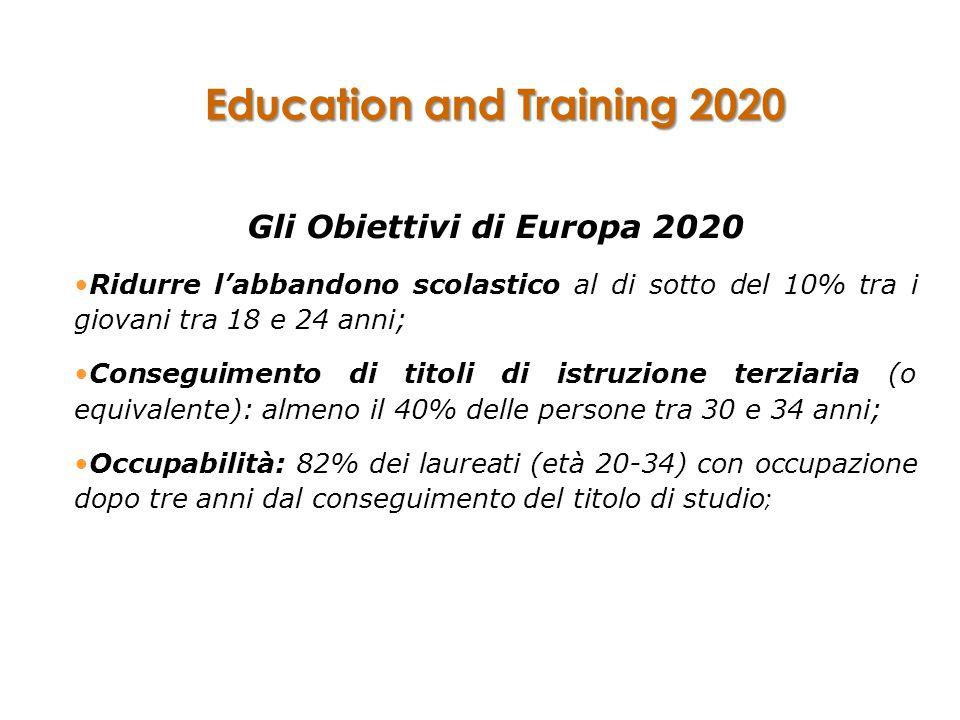 Education and Training 2020 Gli Obiettivi di Europa 2020 Ridurre labbandono scolastico al di sotto del 10% tra i giovani tra 18 e 24 anni; Conseguimen