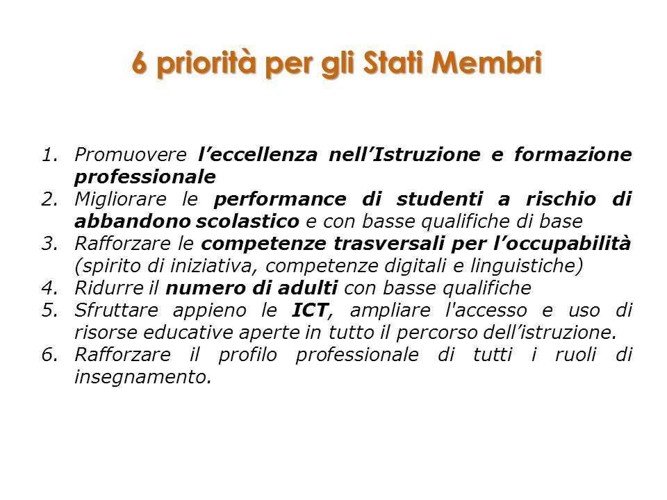 6 priorità per gli Stati Membri 1.Promuovere leccellenza nellIstruzione e formazione professionale 2.Migliorare le performance di studenti a rischio d