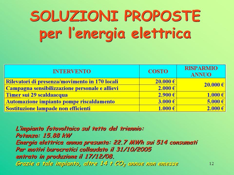 12 SOLUZIONI PROPOSTE per lenergia elettrica Limpianto fotovoltaico sul tetto del triennio: Potenza: 15.88 kW Energia elettrica annua presunta: 22.7 M