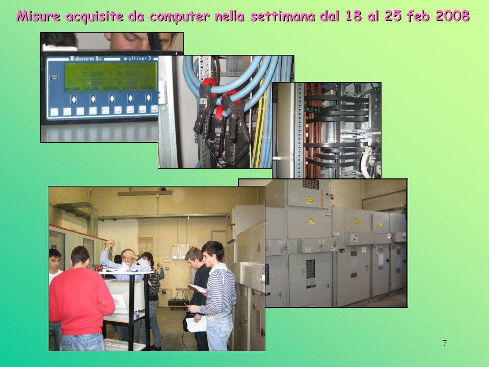 7 Misure acquisite da computer nella settimana dal 18 al 25 feb 2008