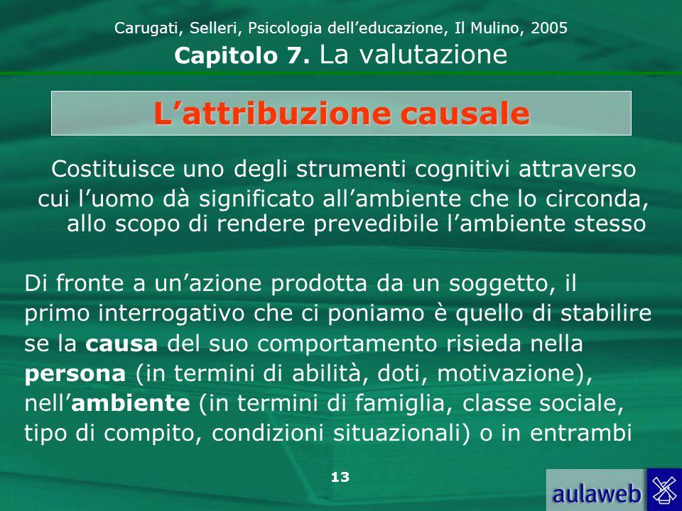 14 Carugati, Selleri, Psicologia delleducazione, Il Mulino, 2005 Capitolo 7.