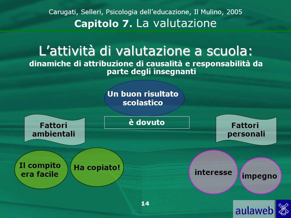 15 Carugati, Selleri, Psicologia delleducazione, Il Mulino, 2005 Capitolo 7.