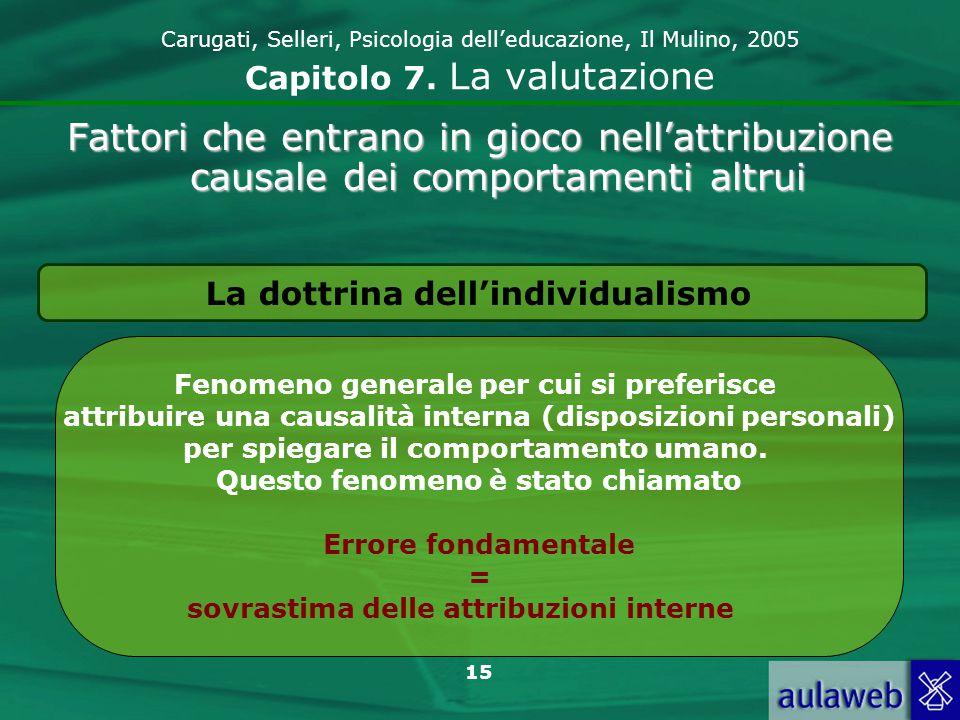 16 Carugati, Selleri, Psicologia delleducazione, Il Mulino, 2005 Capitolo 7.