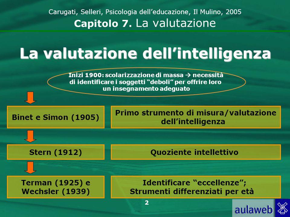 3 Carugati, Selleri, Psicologia delleducazione, Il Mulino, 2005 Capitolo 7.