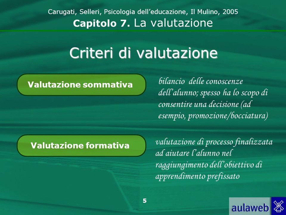 6 Carugati, Selleri, Psicologia delleducazione, Il Mulino, 2005 Capitolo 7.