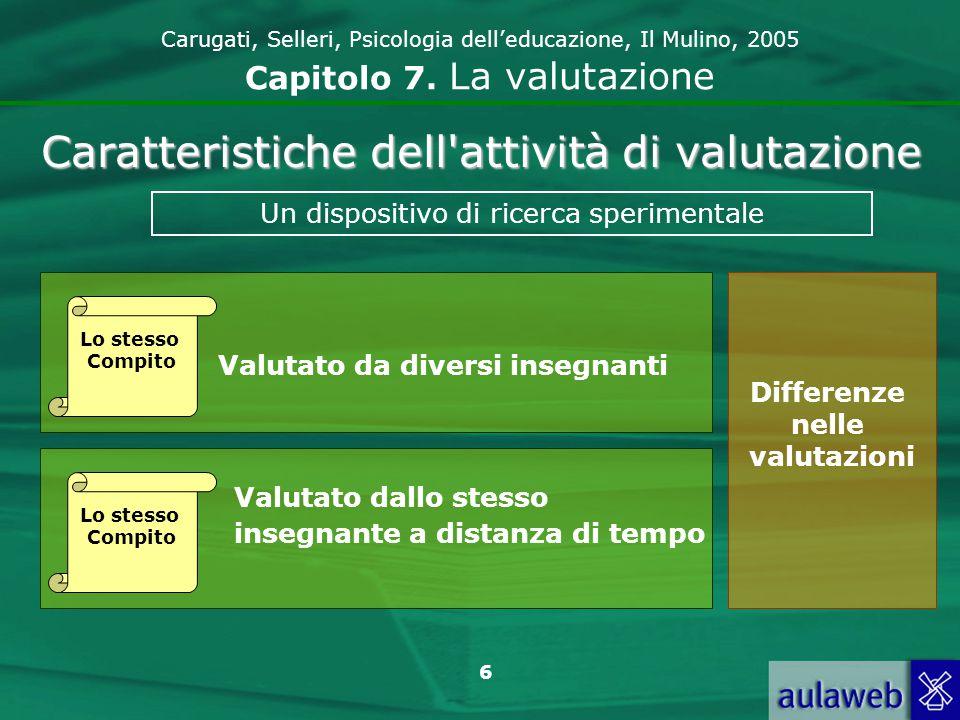 7 Carugati, Selleri, Psicologia delleducazione, Il Mulino, 2005 Capitolo 7.