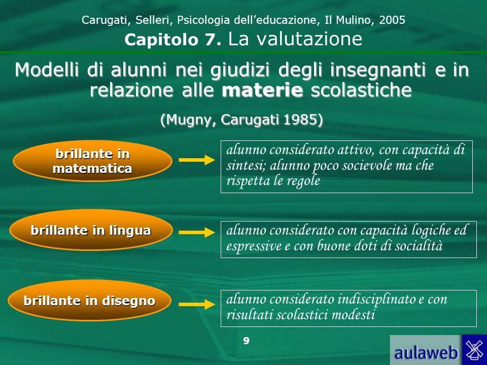 10 Carugati, Selleri, Psicologia delleducazione, Il Mulino, 2005 Capitolo 7.