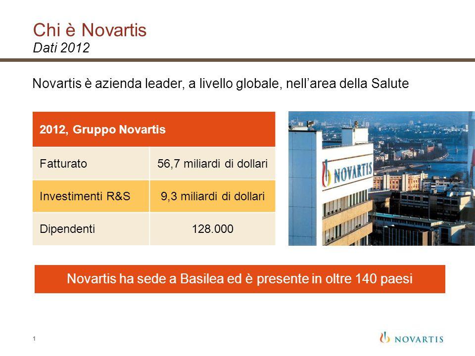 Profilo di un protagonista Le divisioni Lunico grande Gruppo attivo in tutti i settori della Salute (% su fatturato globale – dati 2012) 2
