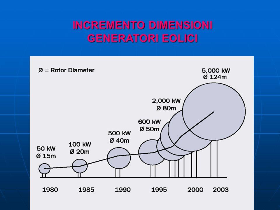 POSSIBILE SOLUZIONE SHORT ROTATION FORESTRY (SRF) REALIZZATA CON SUCCESSO IN ITALIA OCCORRE AUMENTARE RESA PER ETTARO CON LIMITATI COSTI ENERGETICI E DI LAVORO