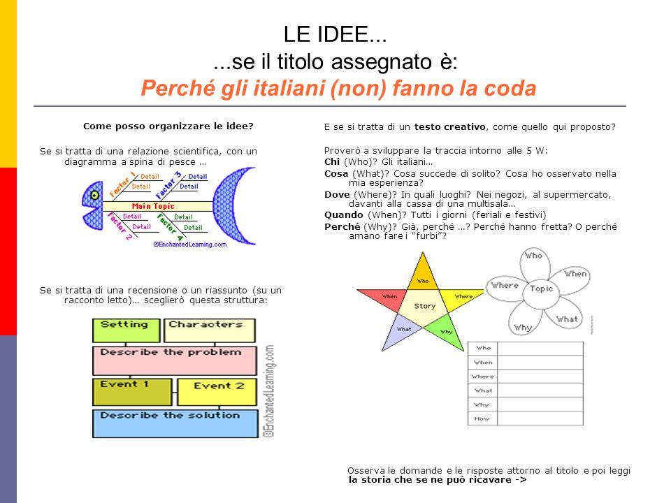 LE IDEE......se il titolo assegnato è: Perché gli italiani (non) fanno la coda Come posso organizzare le idee.