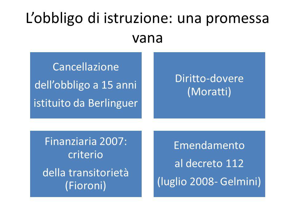 Lobbligo di istruzione: una promessa vana Cancellazione dellobbligo a 15 anni istituito da Berlinguer Diritto-dovere (Moratti) Finanziaria 2007: criterio della transitorietà (Fioroni) Emendamento al decreto 112 (luglio 2008- Gelmini)