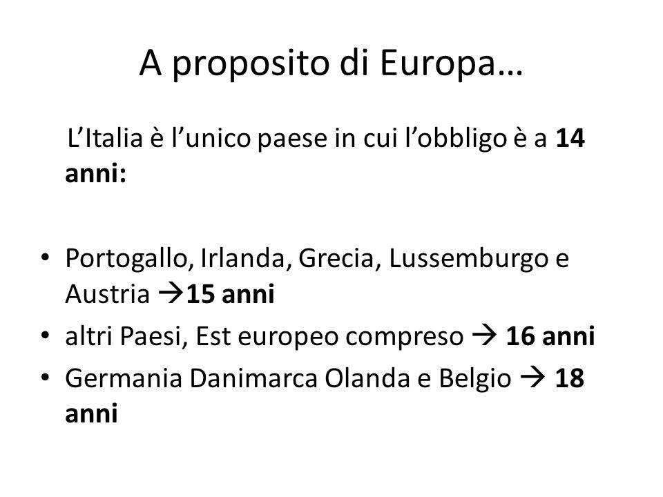 A proposito di Europa… LItalia è lunico paese in cui lobbligo è a 14 anni: Portogallo, Irlanda, Grecia, Lussemburgo e Austria 15 anni altri Paesi, Est europeo compreso 16 anni Germania Danimarca Olanda e Belgio 18 anni