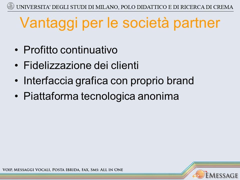 Vantaggi per le società partner Profitto continuativo Fidelizzazione dei clienti Interfaccia grafica con proprio brand Piattaforma tecnologica anonima