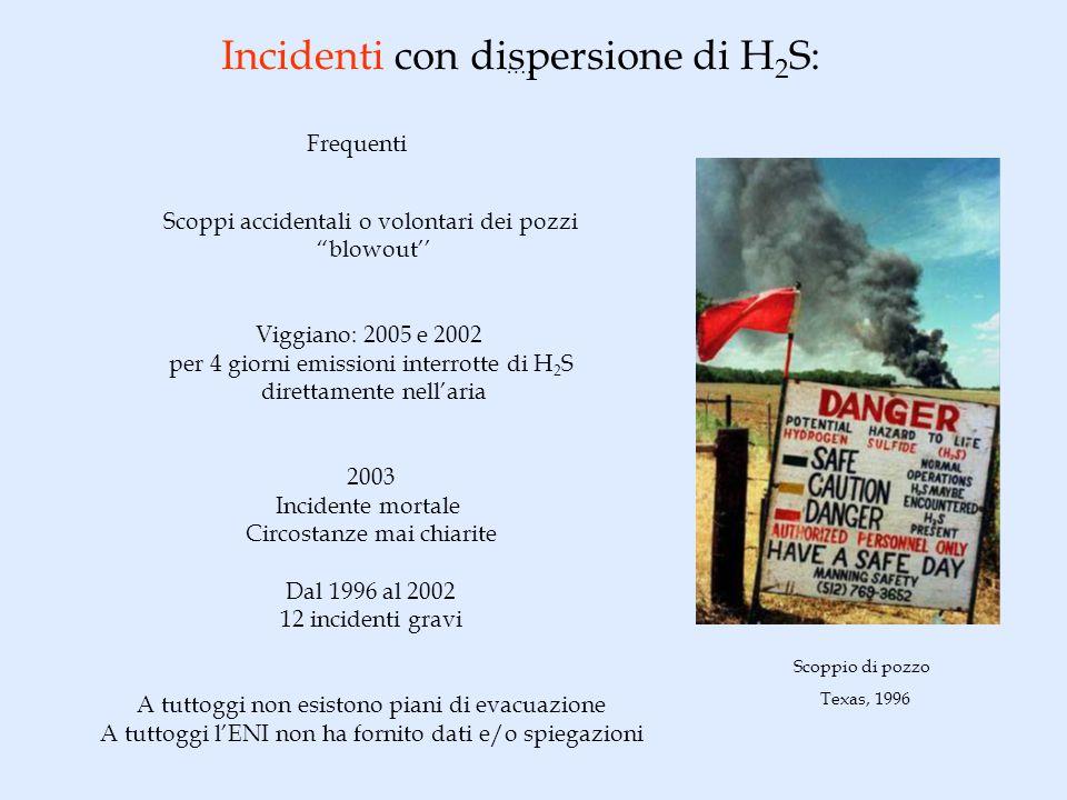 …. Incidenti con dispersione di H 2 S: Scoppi accidentali o volontari dei pozzi blowout Viggiano: 2005 e 2002 per 4 giorni emissioni interrotte di H 2